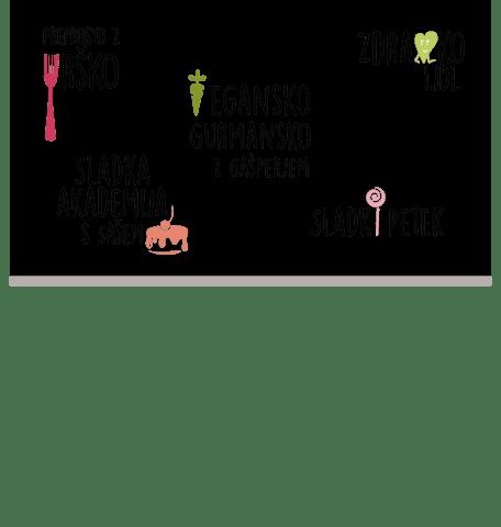 Lidlovi kulinarični ustvarjalci